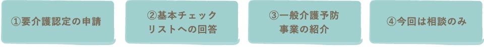 ①要介護認定の申請②基本チェックリストへの回答③一般介護予防事業の紹介④今回は相談のみ