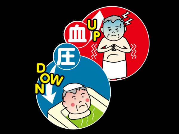 ヒートショック秋田介護高齢者入浴注意