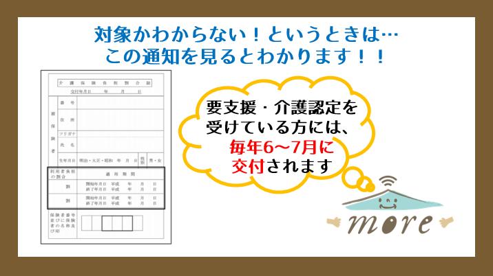 2018負担額変わる秋田介護料金介護保険